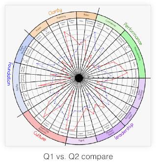 Q1 vs Q2 compare picture